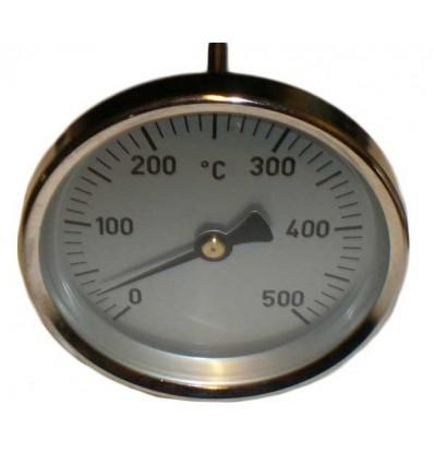 Røggastermometer